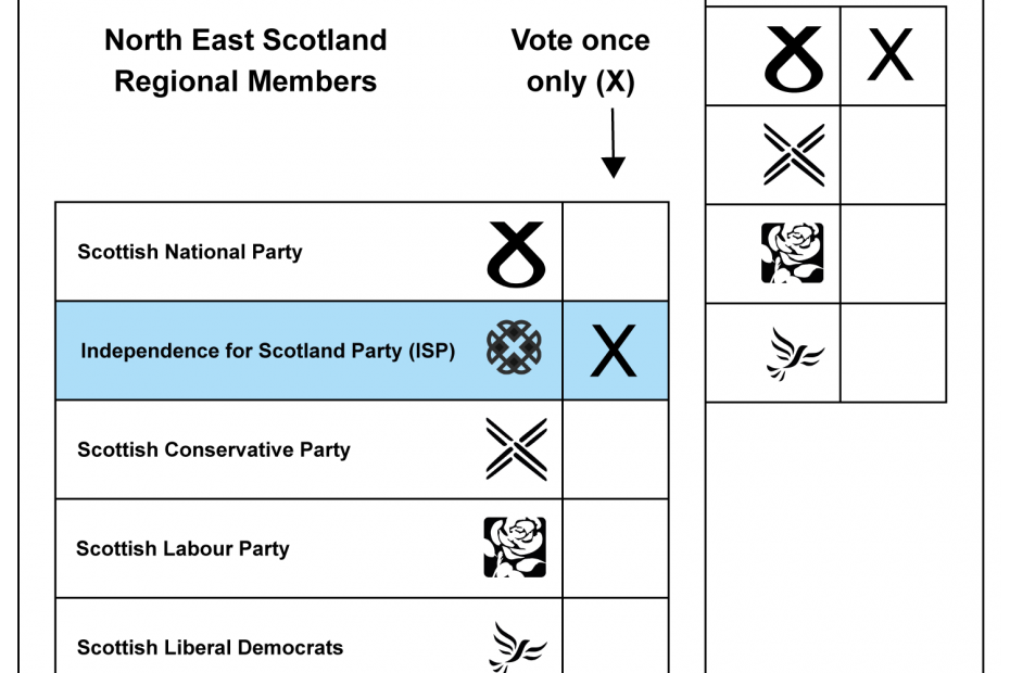 Scottish Election ballot papers