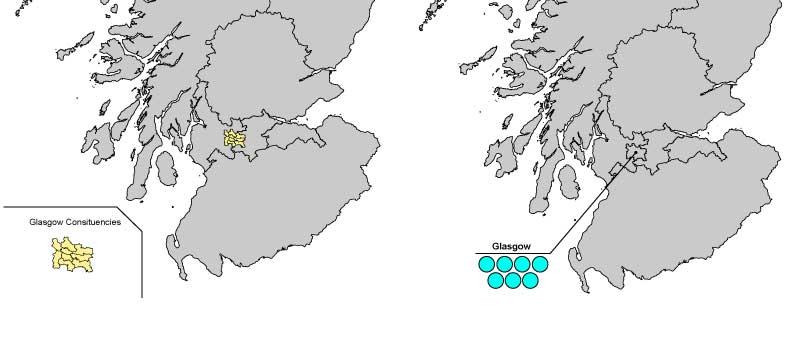 Glasgow Region