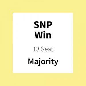 SNP Majority Win
